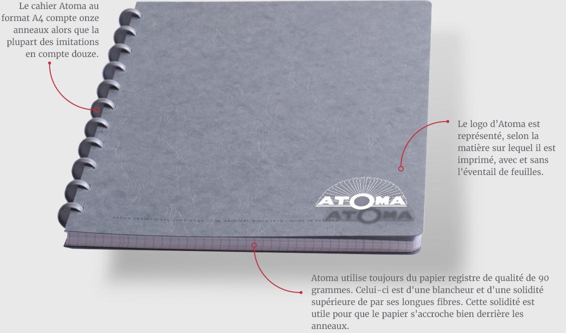 Description ATOMA